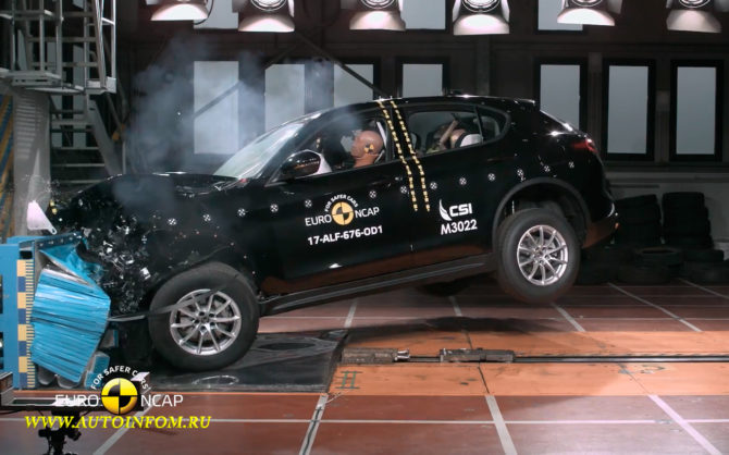 Alfa Romeo Stelvio, Alfa Romeo Stelvio crash test, Crash test, Car Crash, Alfa Romeo Stelvio Euro NCAP crash test, краш тест видео, видео краш тест драйв, рейтинг краш тестов автомобилей, euro ncap краш тест, самые безопасные машины по краш тестам, смотреть краш тест, видео краш теста, crash test stelvio#, alfa romeo