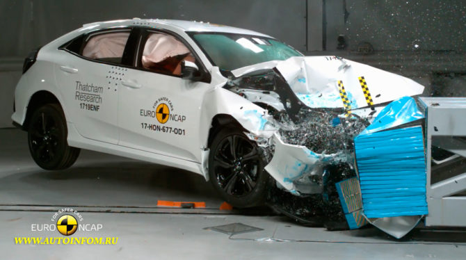 краш тест, Honda Civic, Honda Civic crash test, Crash test, Car Crash, Honda Civic Euro NCAP crash test, краш тест видео, видео краш тест драйв, рейтинг краш тестов автомобилей, euro ncap краш тест, самые безопасные машины по краш тестам, смотреть краш тест, видео краш теста, crash test Honda Civic#