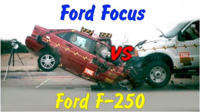новые краш тесты, ford focus, ford focus 2018, ford focus хэтчбек, автомобиль ford focus, ford focus тест драйв, тест драйв форд фокус, краш тест форд фокус, форд фокус тест драйв видео, тест драйв форд фокус хэтчбек, новый форд фокус тест драйв, ford focus тест драйв, форд фокус тест, ford f 250, ford f 250 2018, crash test, краш тест, frontal crash test